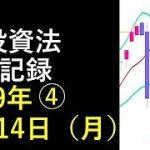 俺のFX投資法の実況記録 2019年1月14日(月)④ − アフィリエイト動画まとめ