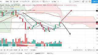 【仮想通貨 リップル】セリクラ突入?!チャート分析12.4 − アフィリエイト動画まとめ