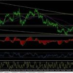 15 Mar: FX Charts Daily Outlook – video − アフィリエイト動画まとめ